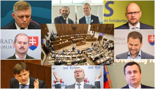 Smer-SD klesol pod 20 percent, Sulíkovci vypadli z prvej trojky a Most-Híd by nebol v parlamente