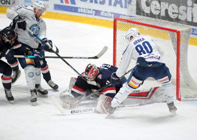 Lotyšský brankár Kristers Gudlevskis bude chytať za Slovan Bratislava aj v nasledujúcej sezóne